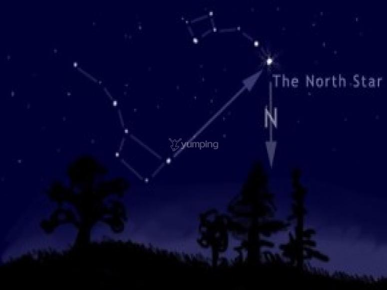 Grande Ours Petite Ours et étoile polaire