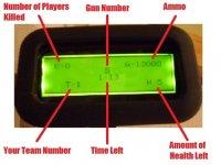 cellule d'infos sur le pistolet